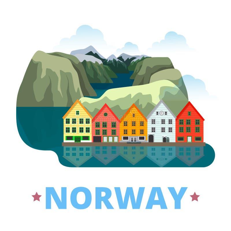 Estilo plano de la historieta de la plantilla del diseño del país de Noruega stock de ilustración