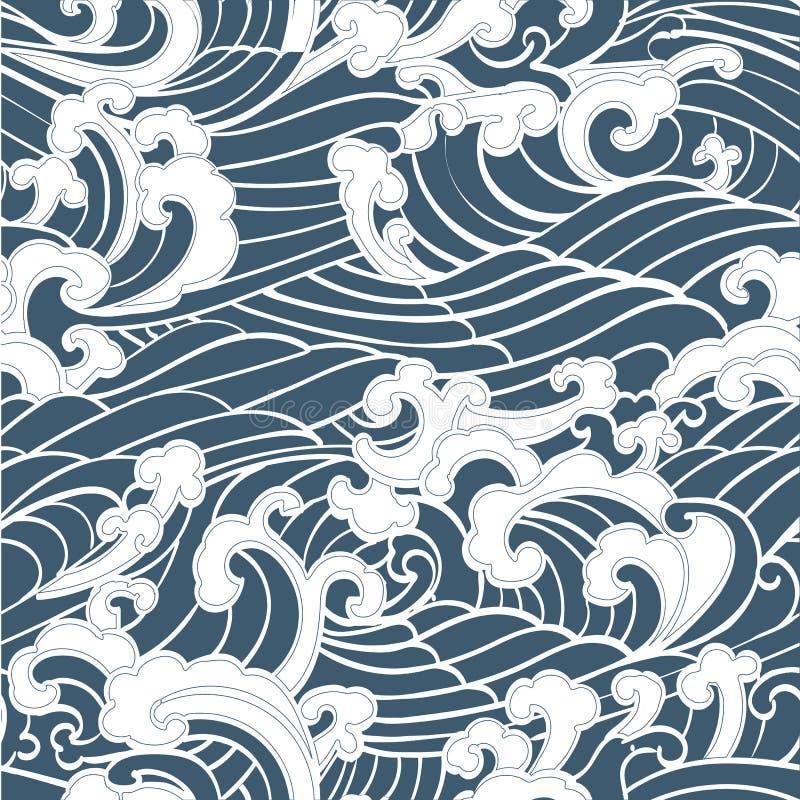 Estilo sem emenda do asiático da tração da mão das ondas de oceano do teste padrão ilustração do vetor