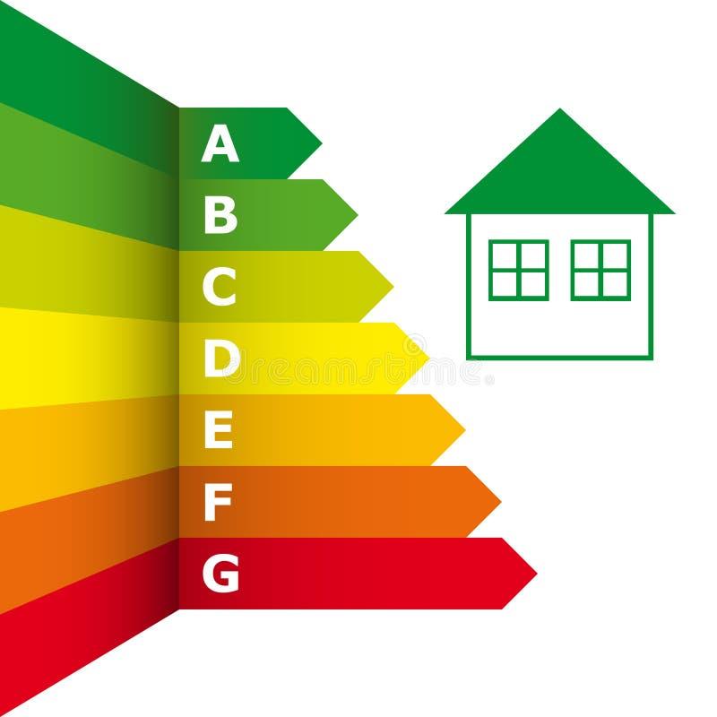Estimation de rendement énergétique et icône de maison illustration stock