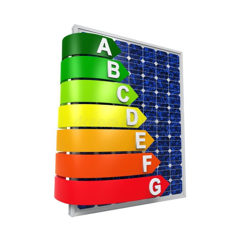 Estimation de rendement énergétique et panneau solaire illustration de vecteur