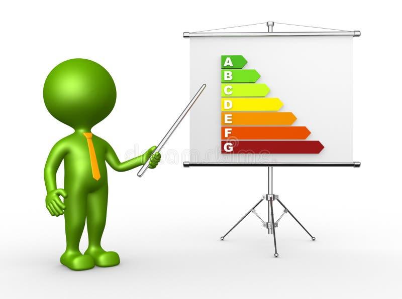 Estimation de rendement énergétique. Tableau de conférence illustration stock