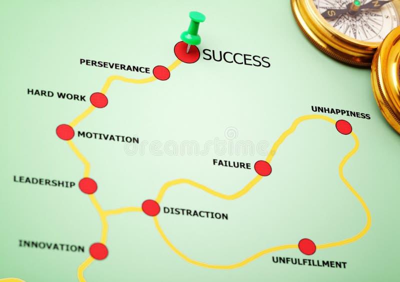 A estrada ao sucesso