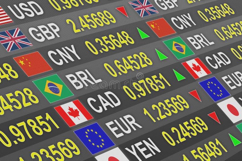 Estrangeiros internacionais do painel das moedas ilustração royalty free