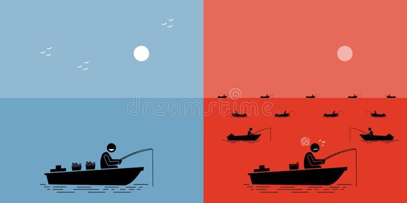 Estratégia azul do oceano contra a estratégia vermelha do oceano ilustração do vetor