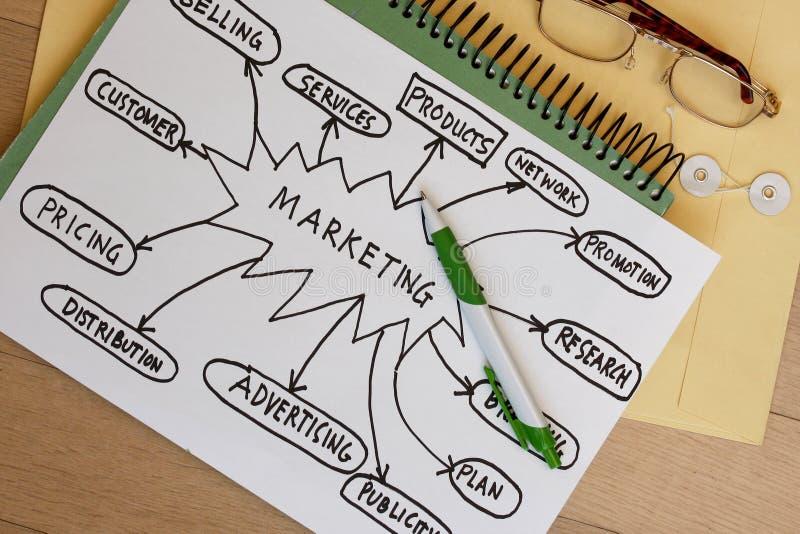 Estratégia de marketing imagem de stock