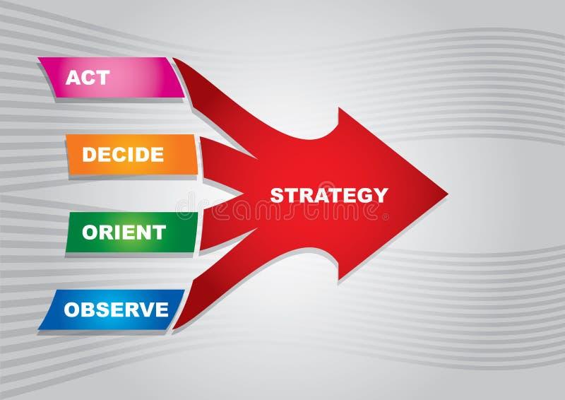 Estratégia de marketing ilustração stock