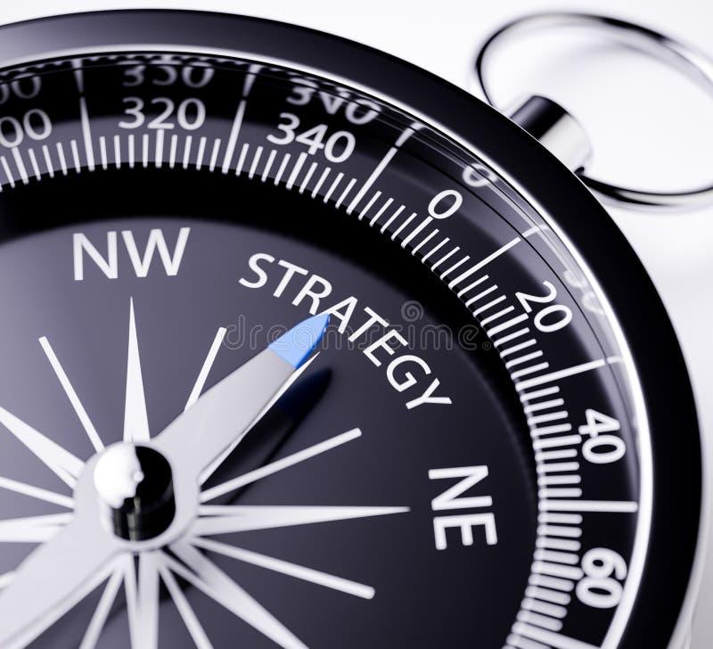 Estratégia do compasso ilustração royalty free
