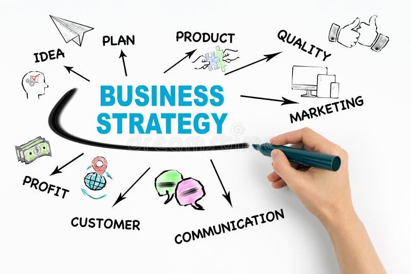 Estratégia empresarial, conceito do investimento fotografia de stock royalty free