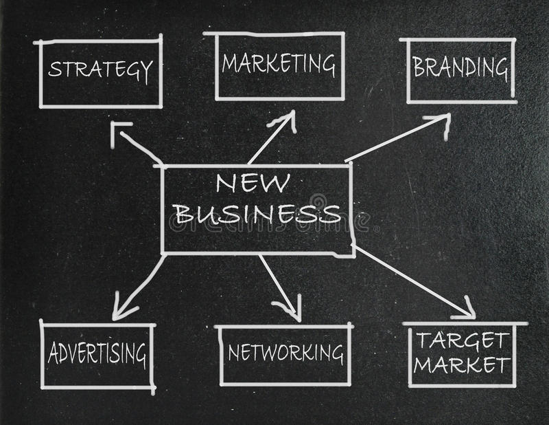Estratégia empresarial nova imagens de stock