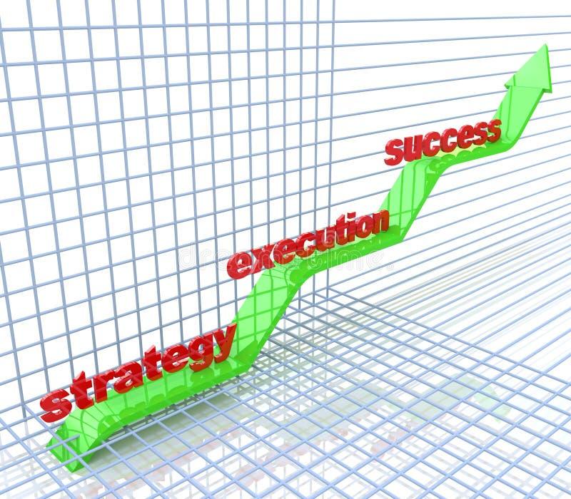 Estratégia, execução, sucesso - text 3d nas setas, conce do negócio ilustração do vetor