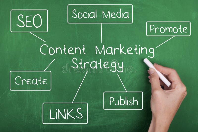 Estrategia de marketing contenta fotos de archivo