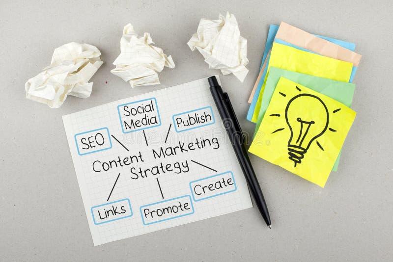 Estrategia de marketing contenta imagen de archivo libre de regalías