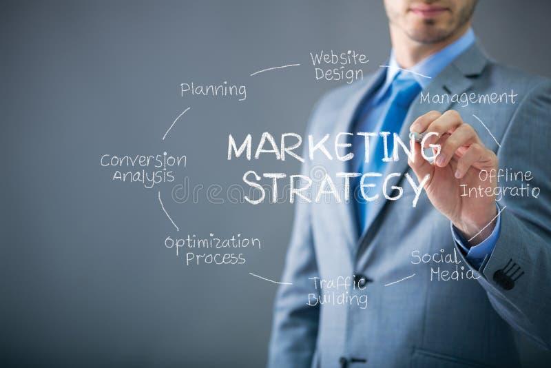 Estrategia de marketing del dibujo del hombre de negocios foto de archivo