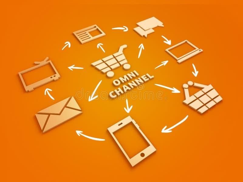 estrategia de marketing del Omni-canal imagenes de archivo
