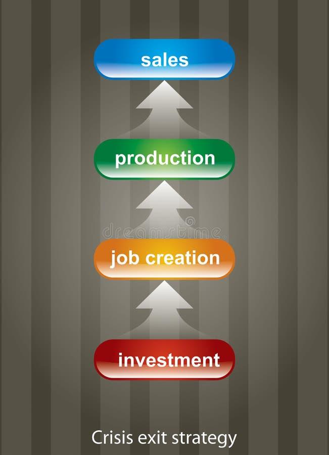 Estrategia de salida de la crisis stock de ilustración