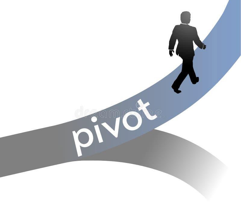 Estrategia del inicio del magro del pivote del empresario stock de ilustración