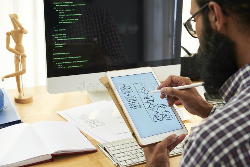 Estrategia empresarial de dibujo del hombre de negocios en la PC de la tableta imagen de archivo libre de regalías