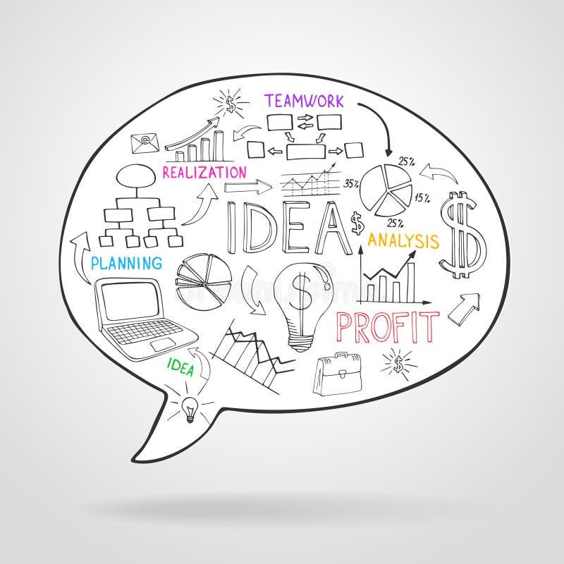 Estrategia empresarial y planeamiento en una burbuja del discurso libre illustration