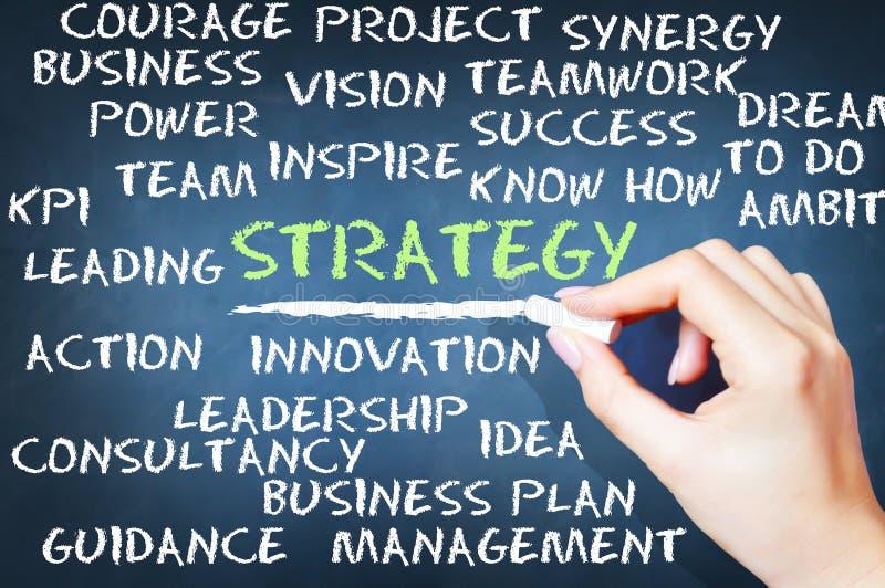 Estrategia y concepto de la visión con palabras populares de la lengua de negocio foto de archivo
