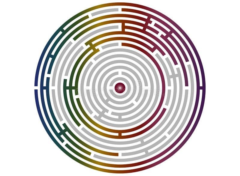Estratto circolare del labirinto, puzzle di logica illustrazione di stock