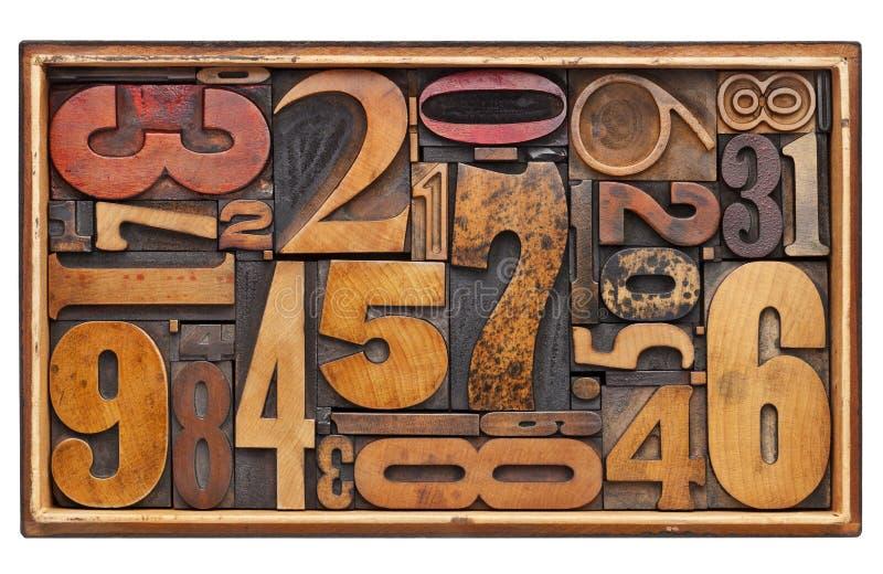 Estratto di legno antico di numero fotografia stock libera da diritti
