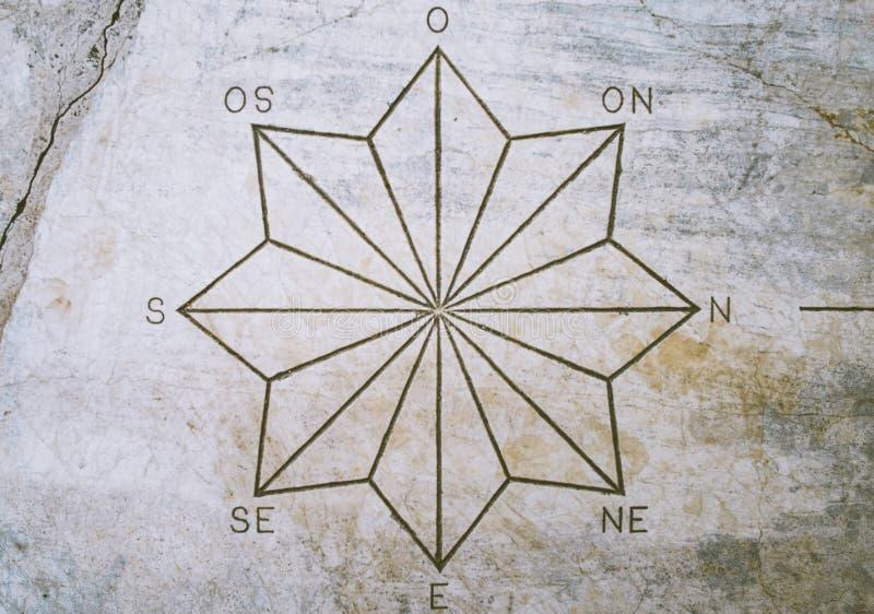 Estrella y puntos cardinales señalados ocho imagenes de archivo