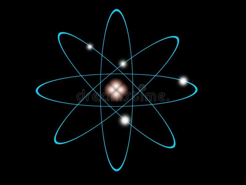 Estructura atómica libre illustration