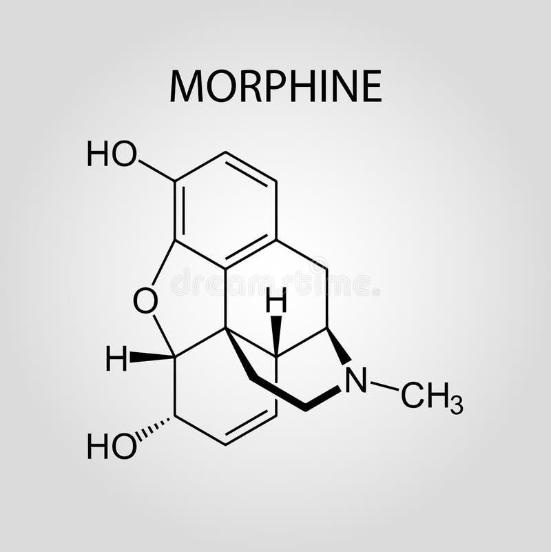 Estructura atómica de la morfina ilustración del vector