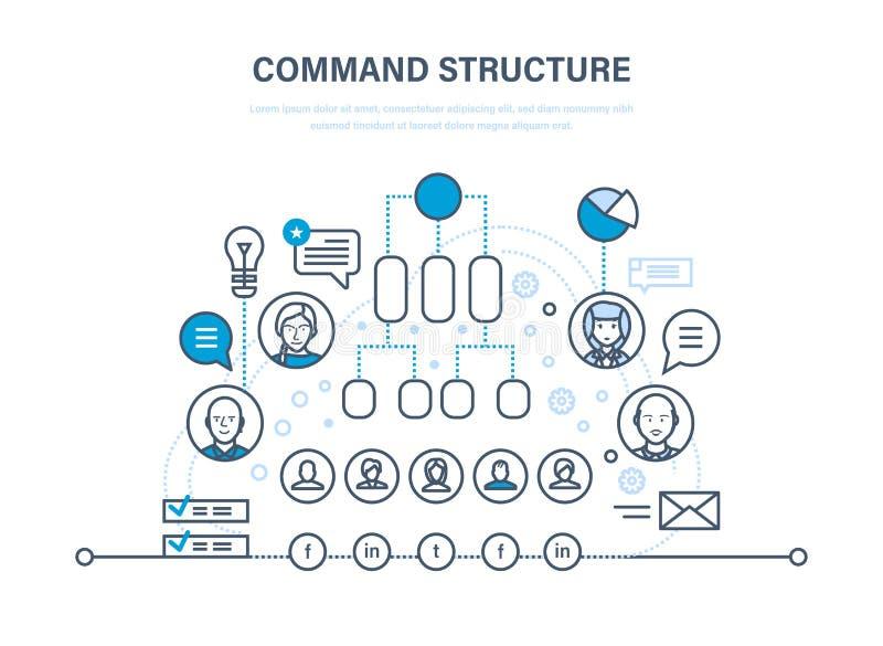 Estructura de comando Jerarquía del negocio corporativo Comunicaciones, trabajo en equipo Estructura de la jerarquía de la gente ilustración del vector