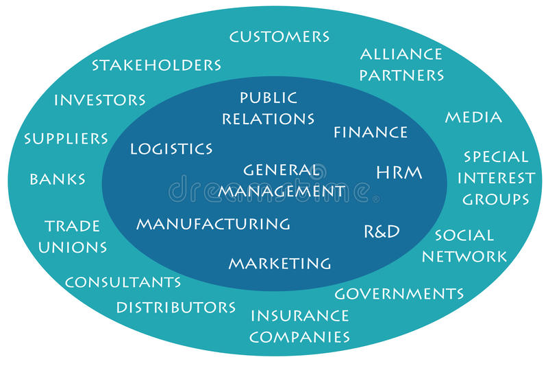 Estructura de la compañía stock de ilustración