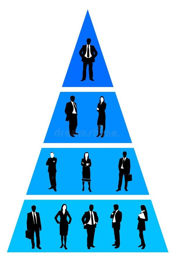 Estructura de la compañía ilustración del vector