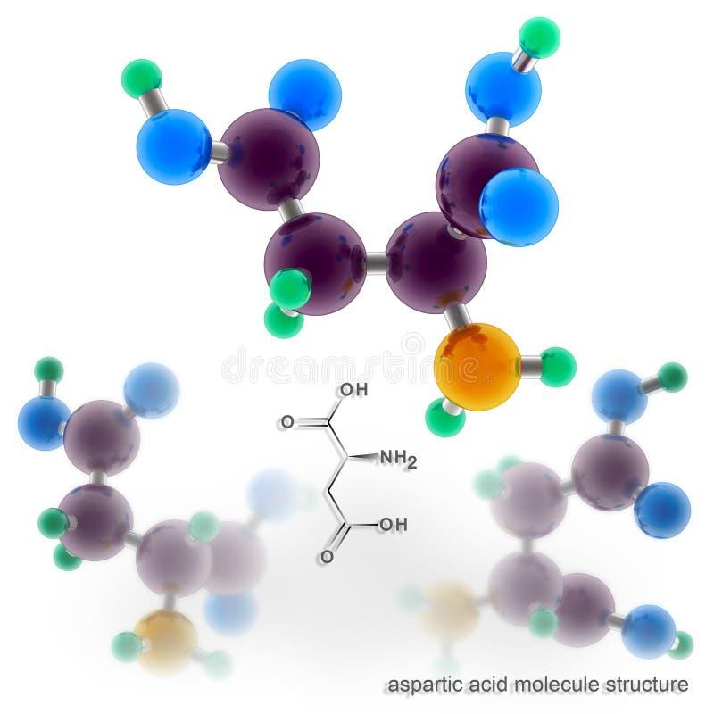 Estructura de la molécula del ácido aspártico stock de ilustración