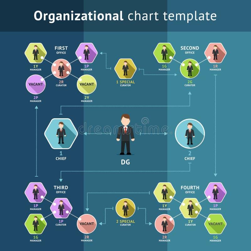 Estructura de organización de la empresa ilustración del vector