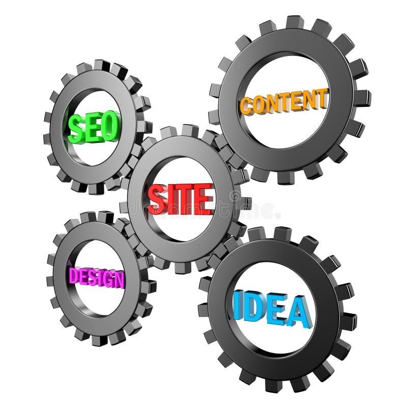 Estructura del Web site stock de ilustración