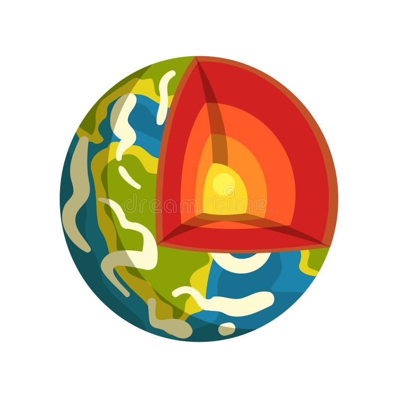 Estructura detallada de la tierra con el ejemplo del vector de las capas en un fondo blanco libre illustration