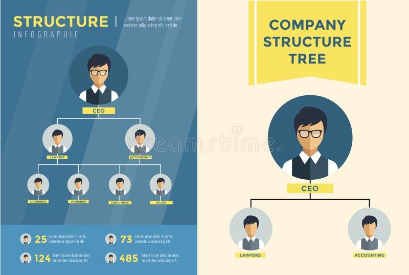 Estructura Infographic del negocio Esquema del árbol ilustración del vector