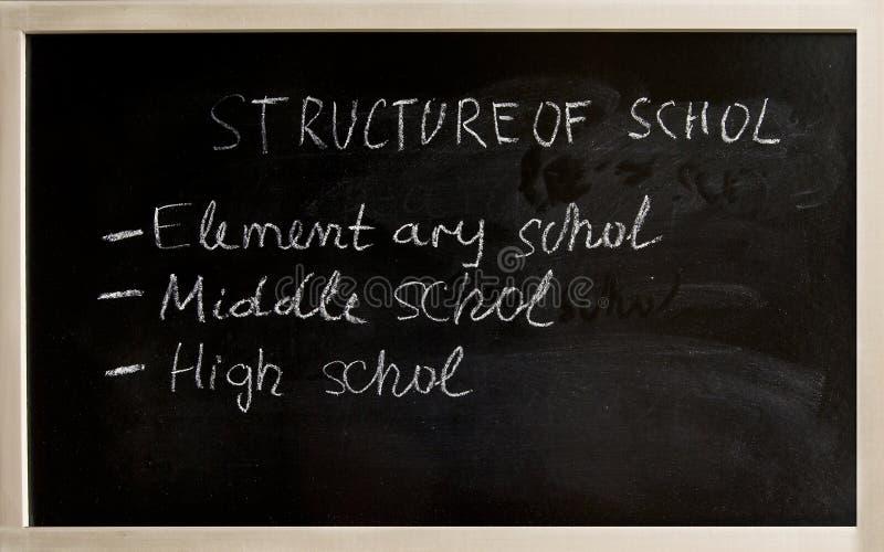 Estrutura da escola imagem de stock