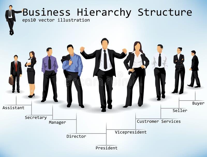 Estrutura da hierarquia do negócio ilustração royalty free