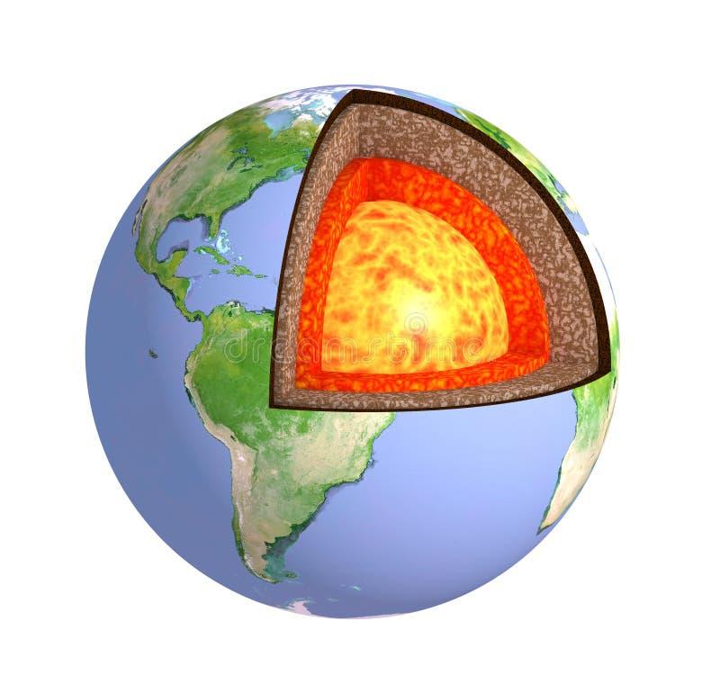 Estrutura da terra ilustração do vetor
