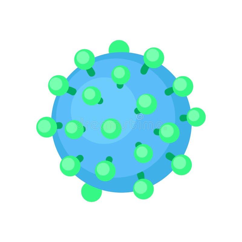 Estrutura do vírus de papiloma humano sob o microscópio Tema da microbiologia Projeto liso do vetor ilustração stock