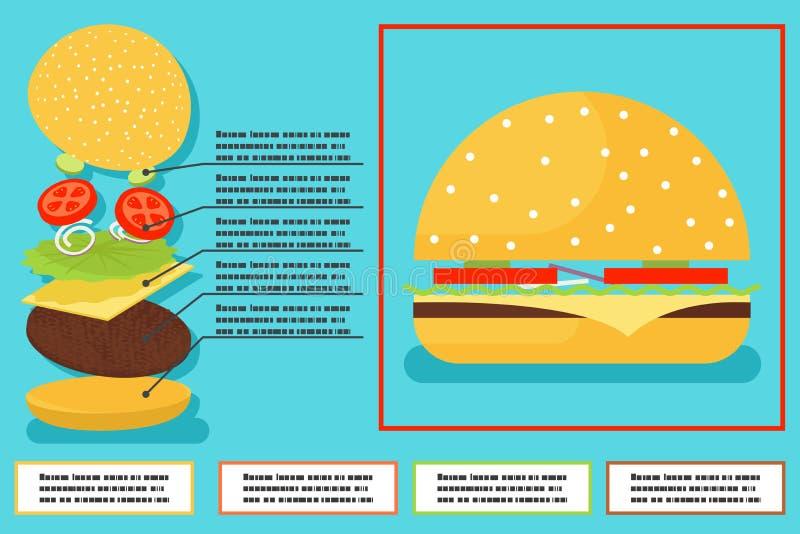 Estrutura dos ingredientes do Hamburger do hamburguer do sanduíche ilustração royalty free