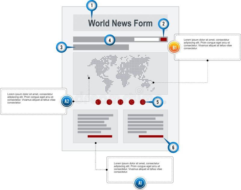 Estrutura P de Wireframe do página da web do Internet das notícias do mundo ilustração stock