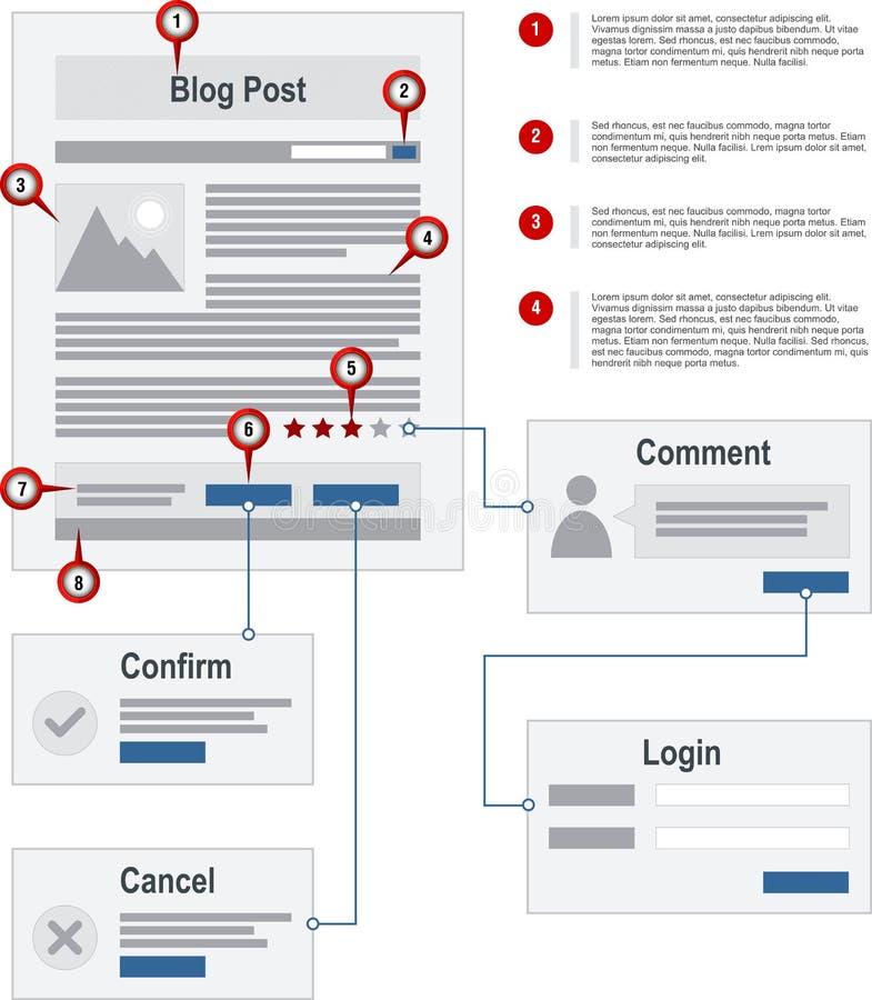 Estrutura Protot da navegação do mapa do site do blogue do Internet ilustração do vetor