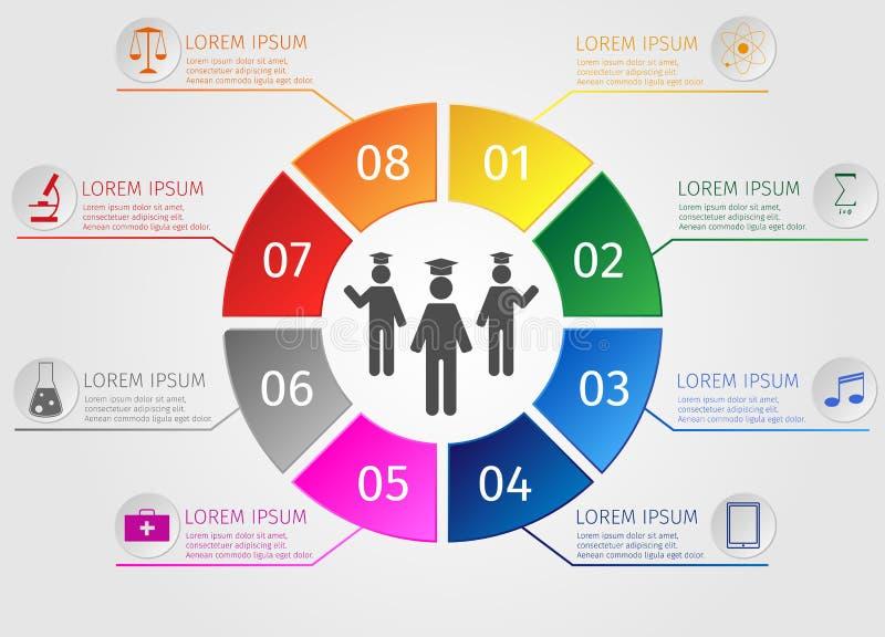Estudantes do conceito que aprendem Educação Infographics ilustração stock