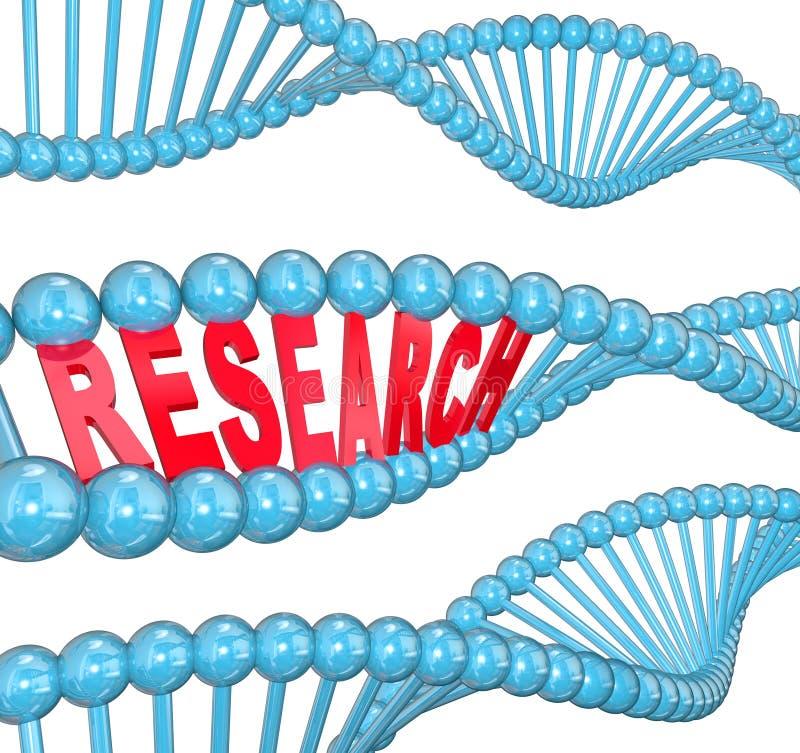 Estudio de laboratorio médico del filamento de la DNA de la palabra de la investigación stock de ilustración