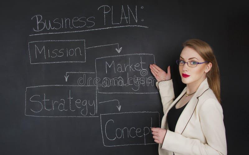 Estudo de funcionamento duro do conceito da mulher de negócio imagem de stock