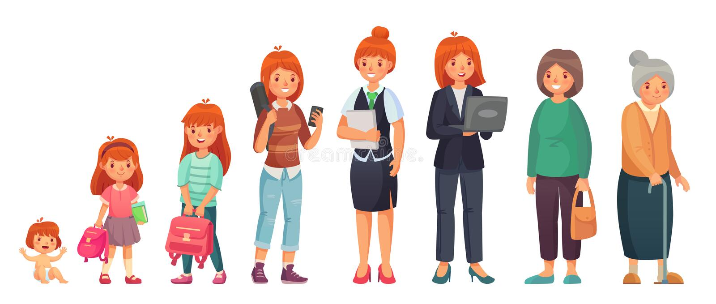 Età differenti femminili Bambino, ragazza, donne europee adulte e nonna invecchiata Fumetto isolato generazioni della donna illustrazione vettoriale