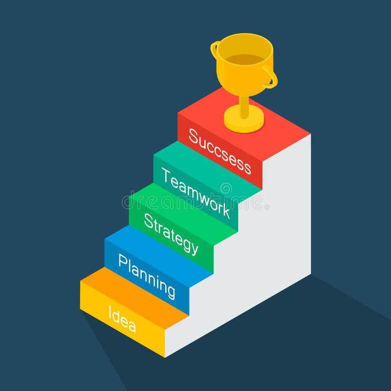 A etapa da escada vai ao trof?u e ao sucesso Escadaria ao sucesso Ilustra??o do vetor dos desenhos animados ilustração do vetor