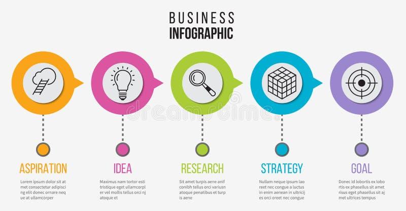 Etapa infographic Diagrama do negócio do processo para a apresentação O espaço temporal do vetor com 5 opções ilustração stock