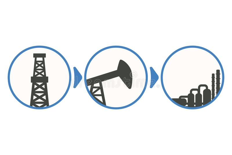 Etapas de la extracción de aceite, de la perforación a la producción; infograph libre illustration